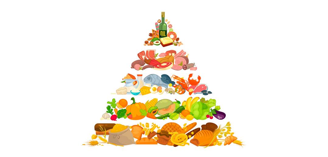 Sundvelvære kost