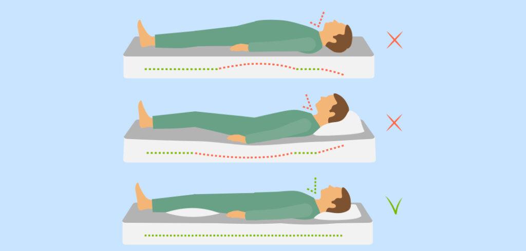 Undgå at snorke - Gør plads til luften